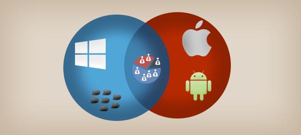 Understanding Mobile App Economy