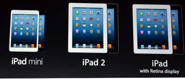 Advertisements On The iPad