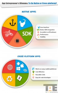 Native apps vs Cross platform apps