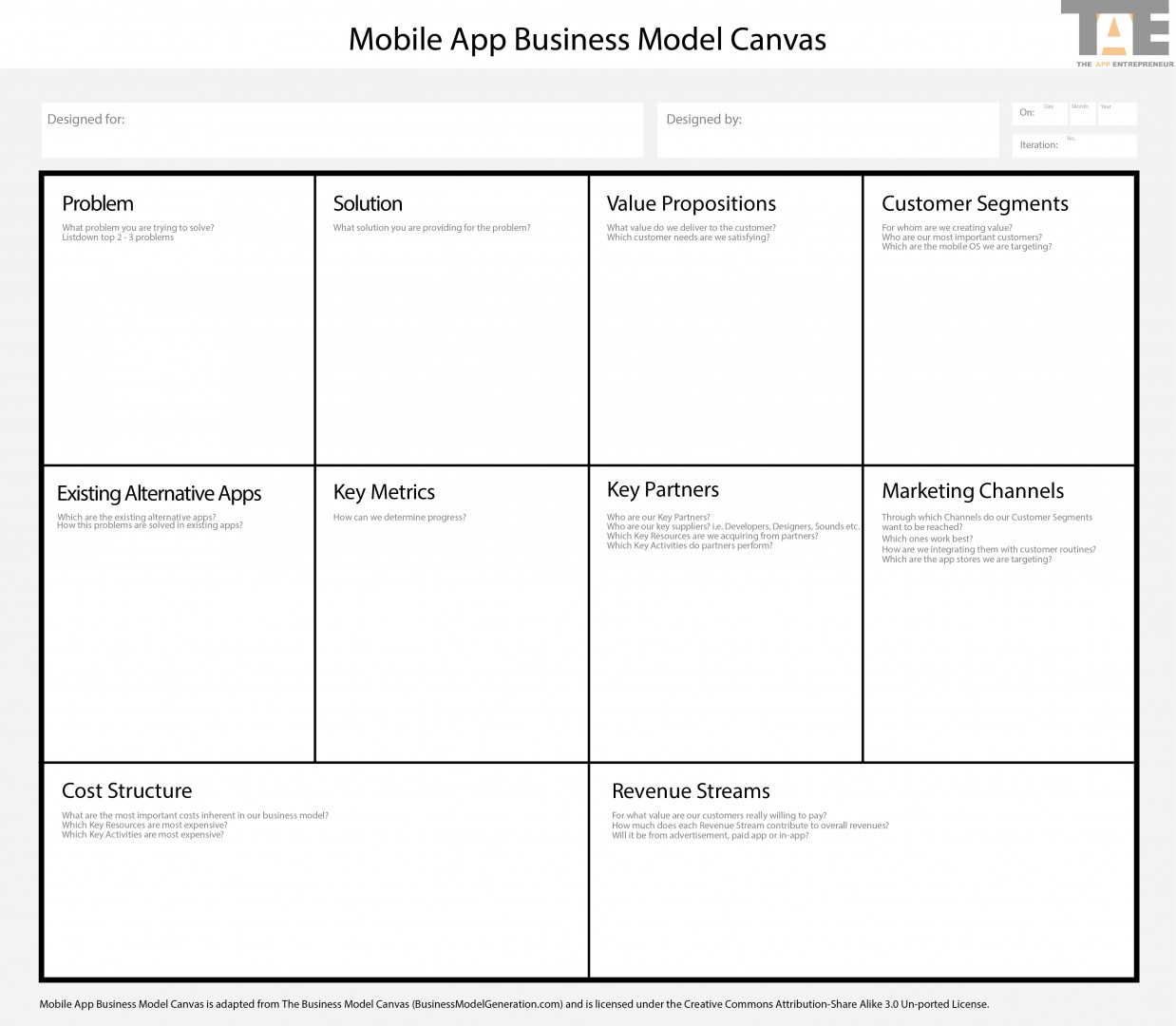App Business Model Canvas | The App Entrepreneur