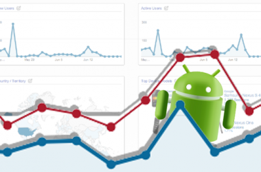 Importance Of Analyzing Mobile App