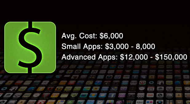 Cost For Your App