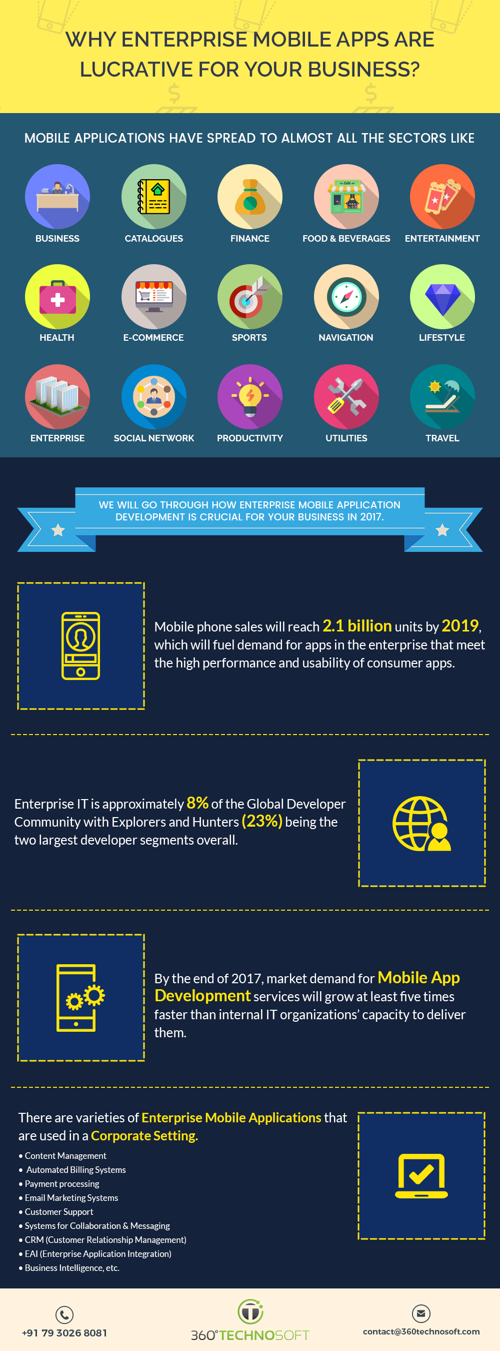 Why The Enterprise Mobile Apps Are Important And Beneficial