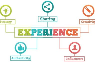 Market Through Experiential Marketing