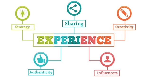 Market Through Experiential Marketing
