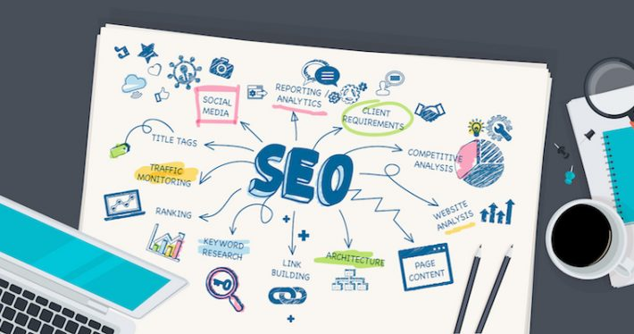 seo strategies for brands